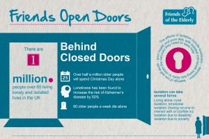 Friends of the Elderly isolation infographic Behind Closed Doors
